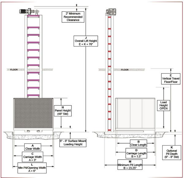 Cantilever Vertical Lifts Mezzanine Lift Custom