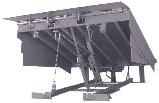 Dock Leveler Dock Levelers Mechanical Dock Leveler