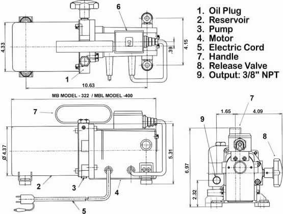 electric hydraulic pumps