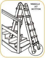 little giant ladder instructions