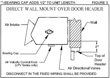 figure_3 air curtain door, commercial air curtains, air doors, mars air mars air curtain wiring diagram at edmiracle.co