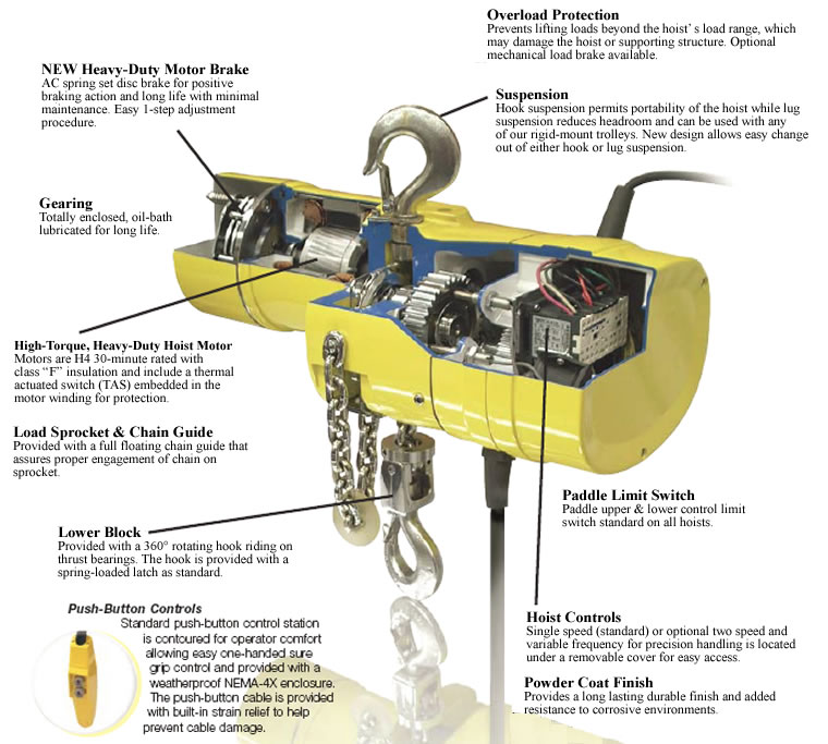yale model kelc hook lug mounted electric chain hoist