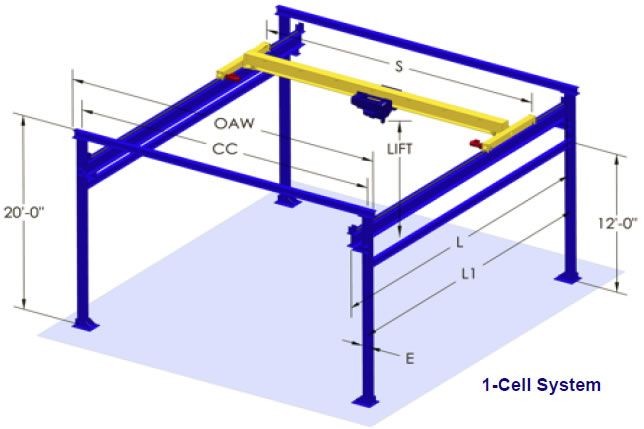 Overhead Crane Bridge Design : Free standing bridge cranes overhead crane and hoist