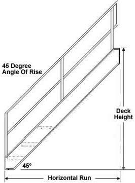 Galvanized Stairways, Osha Stairs, Steep Incline Stairs