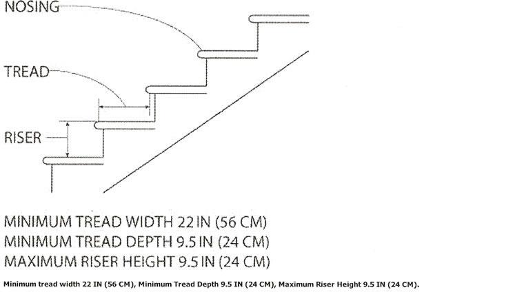 Galvanized Stairs, Industrial Stairs, Metal Stairs, Open Tread Stair, OSHA  Prefab Stairways, Outdoor Steel Stairs, Prefab Metal Stairs,