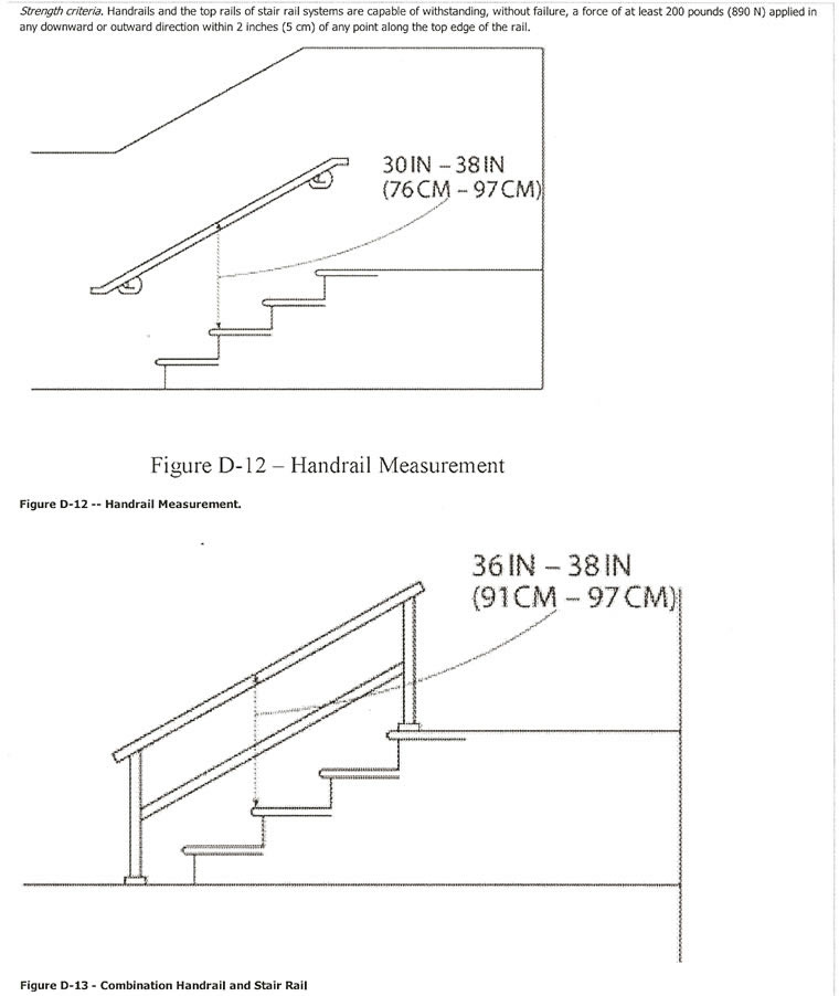 Ships Ladder, 68° Steep Incline, Hatch Access, Roof Access