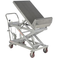 F S Industries Ft Oper Hyd Lift Table 18x18 28 Quot Low 46