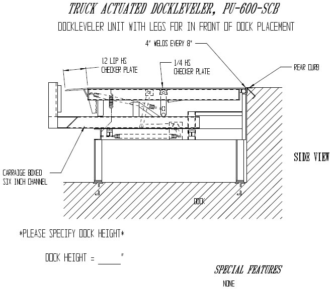 Dock Leveler, Dock Levelers, Truck Actuated Dock LevelersFS Industries
